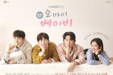 ซีรี่ย์เกาหลี Oh My Baby ซับไทย Ep.1-7